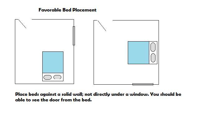 position du lit feng shui best lit feng shui feng shui comment orienter le lit pour bien dormir. Black Bedroom Furniture Sets. Home Design Ideas